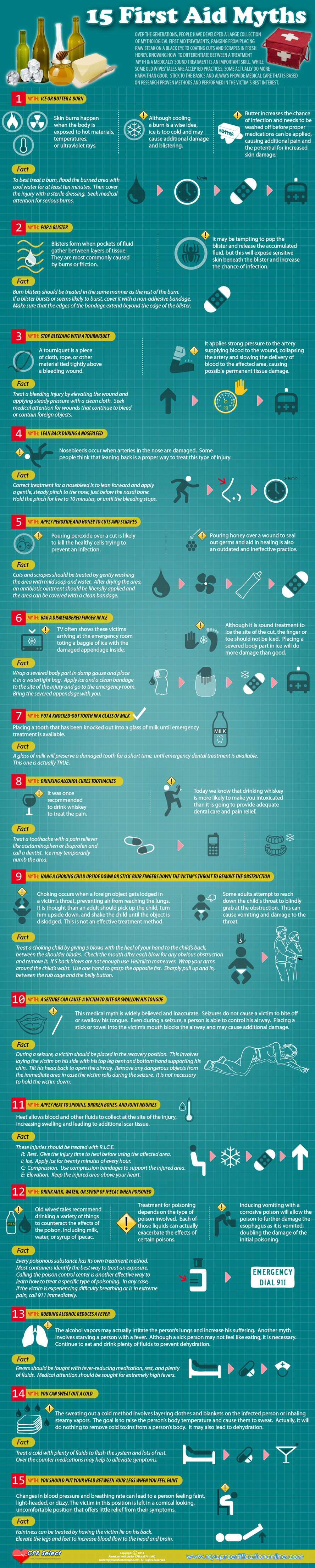 Fifteen first aid myths cpr select infographic cpr first aid certification xflitez Choice Image